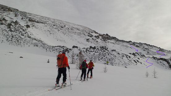 Easy slopes.