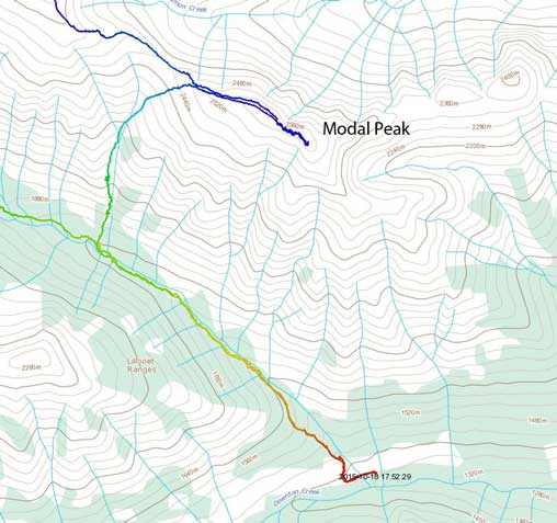 Modal Peak scramble route