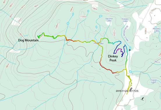Dinkey Peak to Dog Mountain hiking route